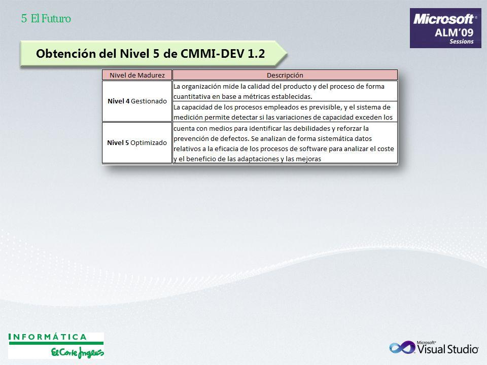 Obtención del Nivel 5 de CMMI-DEV 1.2 5 El Futuro