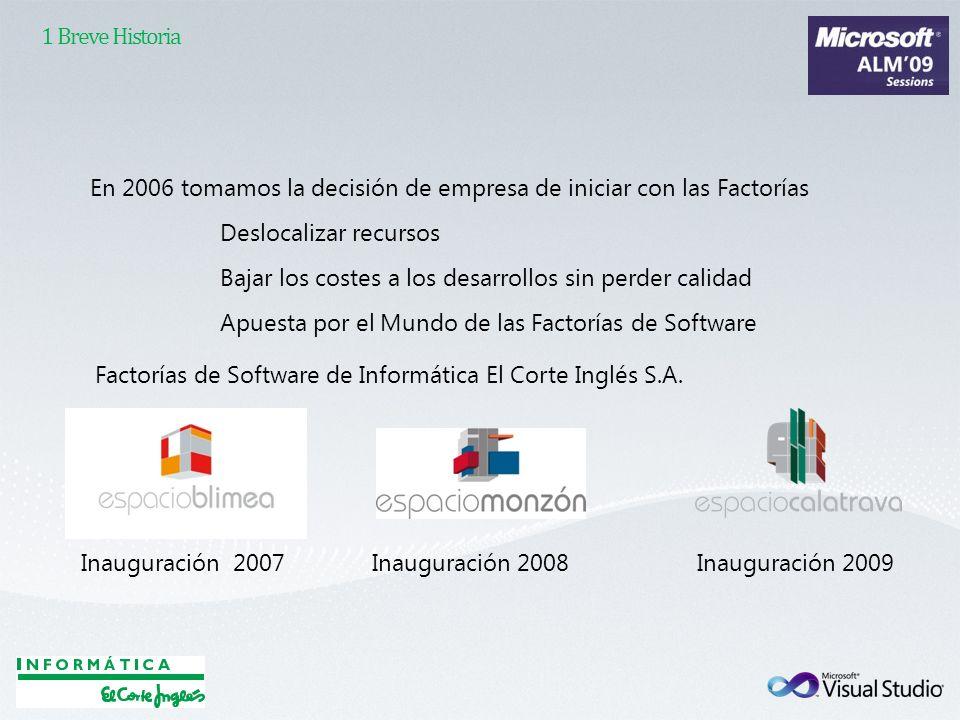 1 Breve Historia En 2006 tomamos la decisión de empresa de iniciar con las Factorías Deslocalizar recursos Bajar los costes a los desarrollos sin perd