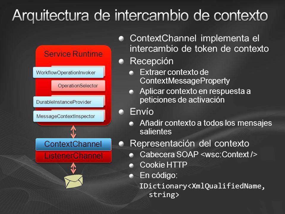 ContextChannel implementa el intercambio de token de contexto Recepción Extraer contexto de ContextMessageProperty Aplicar contexto en respuesta a peticiones de activación Envío Añadir contexto a todos los mensajes salientes Representación del contexto Cabecera SOAP Cookie HTTP En código: IDictionary Service Runtime OperationInvoker OperationSelector InstanceProvider MessageInspector ListenerChannel WorkflowOperationInvoker DurableInstanceProvider MessageContextInspector ContextChannel