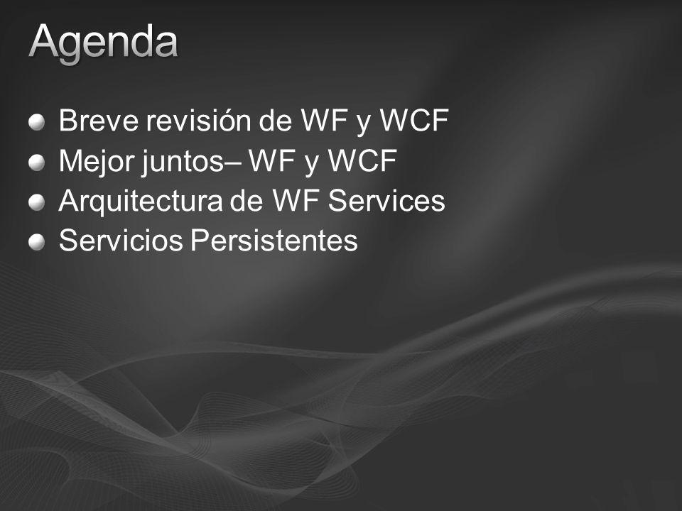 Breve revisión de WF y WCF Mejor juntos– WF y WCF Arquitectura de WF Services Servicios Persistentes