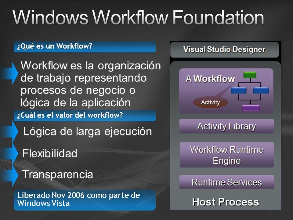 Lógica de larga ejecución Flexibilidad ¿Qué es un Workflow.