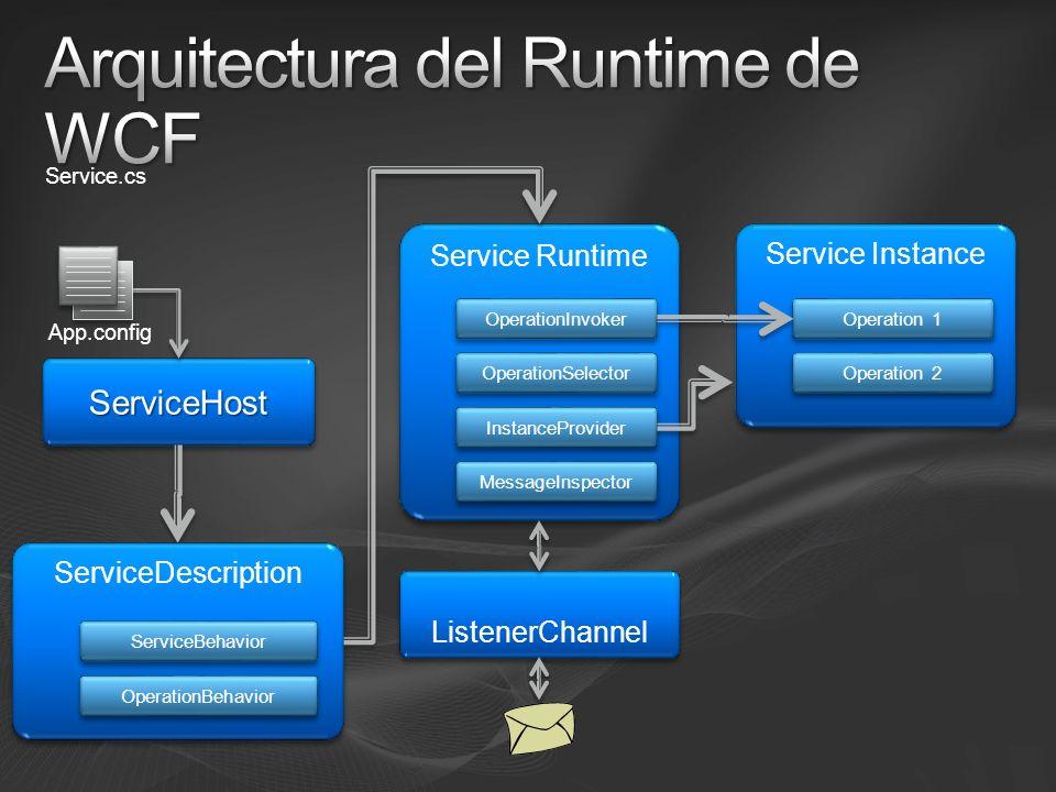 ServiceService ReceiveReceive ReceiveReceive ClientClient SendSend SendSend [ServiceContract] interface ICalculator { [OperationContract] [OperationContract] int Add(int value) int Add(int value) [OperationContract] [OperationContract] int Complete() int Complete()}[ServiceContract] interface ICalculator { [OperationContract] [OperationContract] int Add(int value) int Add(int value) [OperationContract] [OperationContract] int Complete() int Complete()} 55 {instanceId} Add 55 Add Response Add 45 {instanceId} 100 Add Response