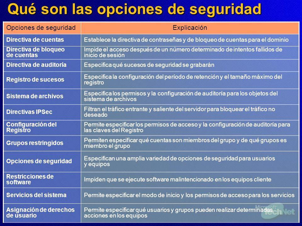 Qué son las opciones de seguridad Opciones de seguridadExplicación Directiva de cuentasEstablece la directiva de contraseñas y de bloqueo de cuentas p