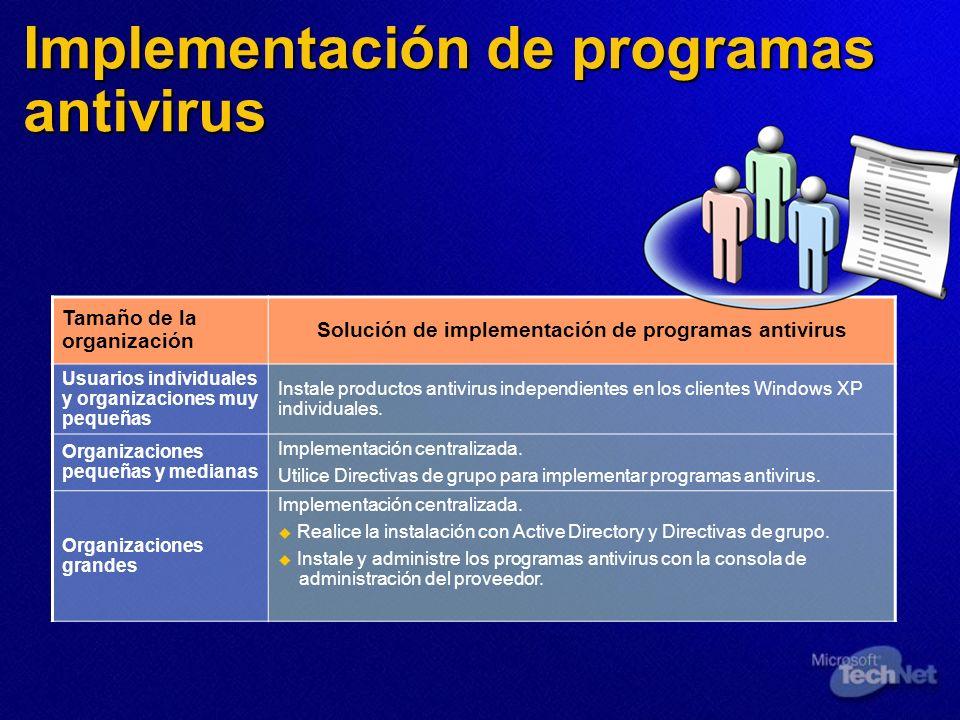 Implementación de programas antivirus Tamaño de la organización Solución de implementación de programas antivirus Usuarios individuales y organizacion