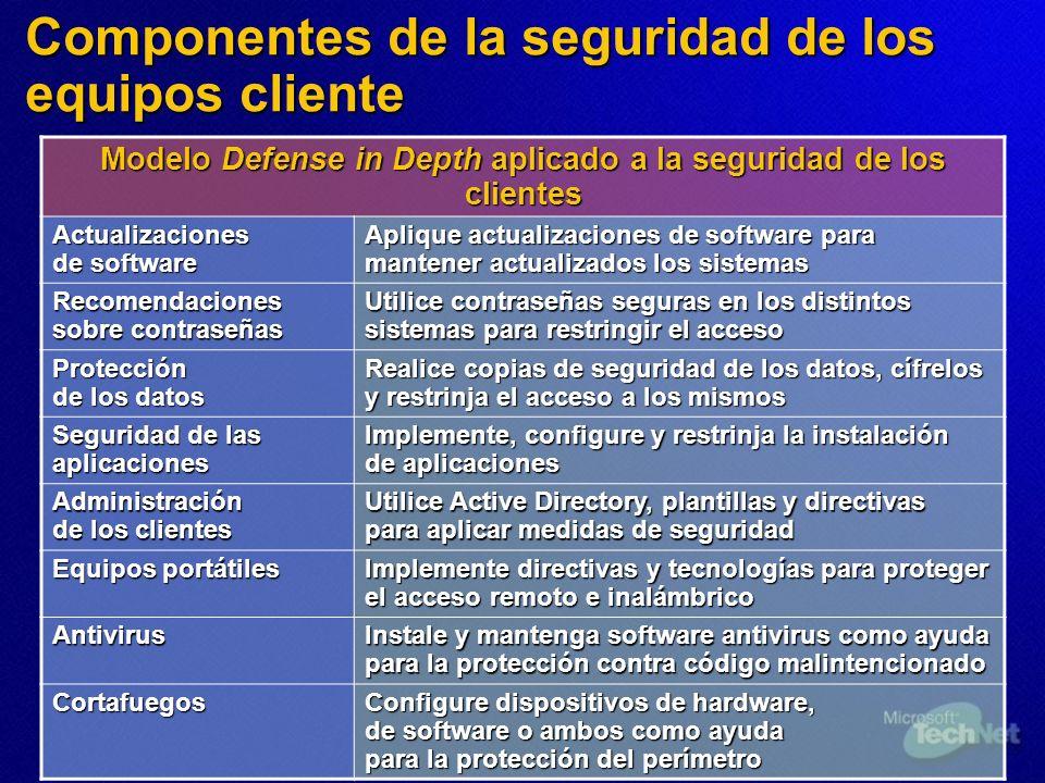 Componentes de la seguridad de los equipos cliente Modelo Defense in Depth aplicado a la seguridad de los clientes Actualizaciones de software Aplique