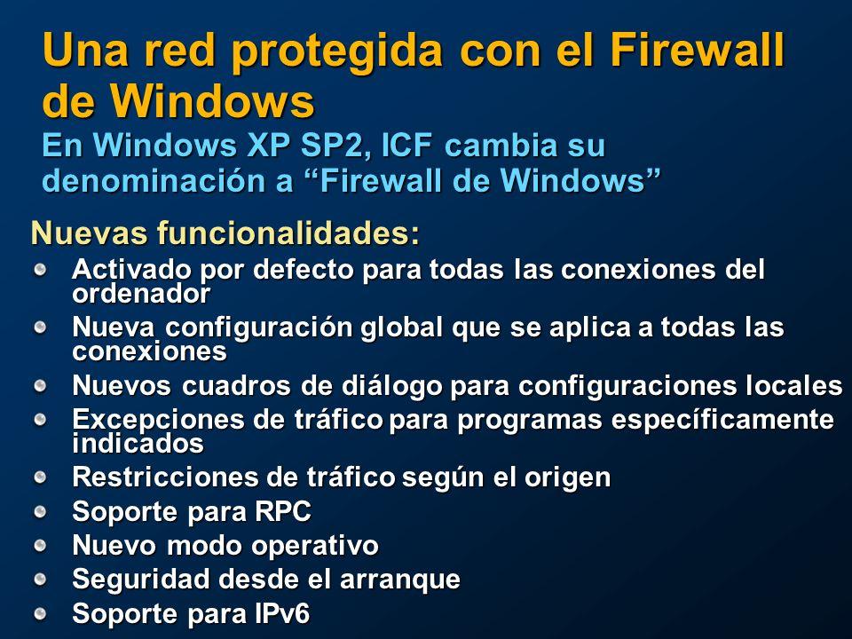 Una red protegida con el Firewall de Windows En Windows XP SP2, ICF cambia su denominación a Firewall de Windows Nuevas funcionalidades: Activado por defecto para todas las conexiones del ordenador Nueva configuración global que se aplica a todas las conexiones Nuevos cuadros de diálogo para configuraciones locales Excepciones de tráfico para programas específicamente indicados Restricciones de tráfico según el origen Soporte para RPC Nuevo modo operativo Seguridad desde el arranque Soporte para IPv6