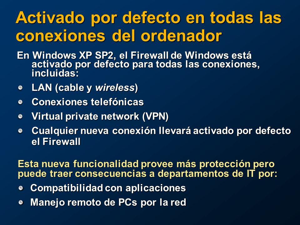 Activado por defecto en todas las conexiones del ordenador En Windows XP SP2, el Firewall de Windows está activado por defecto para todas las conexiones, incluidas: LAN (cable y wireless) Conexiones telefónicas Virtual private network (VPN) Cualquier nueva conexión llevará activado por defecto el Firewall Esta nueva funcionalidad provee más protección pero puede traer consecuencias a departamentos de IT por: Compatibilidad con aplicaciones Compatibilidad con aplicaciones Manejo remoto de PCs por la red Manejo remoto de PCs por la red