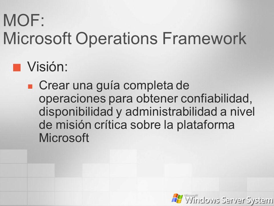 MOF: Microsoft Operations Framework Visión: Crear una guía completa de operaciones para obtener confiabilidad, disponibilidad y administrabilidad a ni
