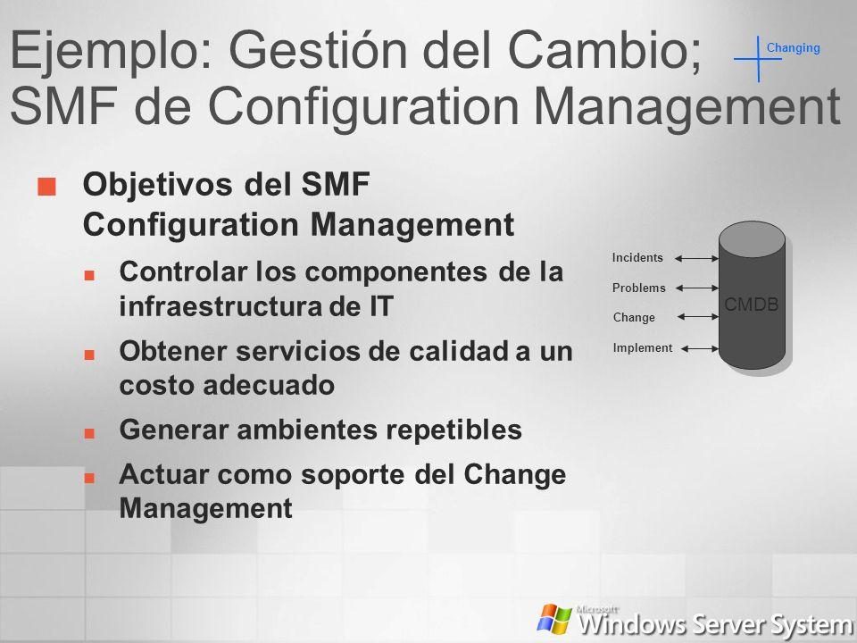 Objetivos del SMF Configuration Management Controlar los componentes de la infraestructura de IT Obtener servicios de calidad a un costo adecuado Gene