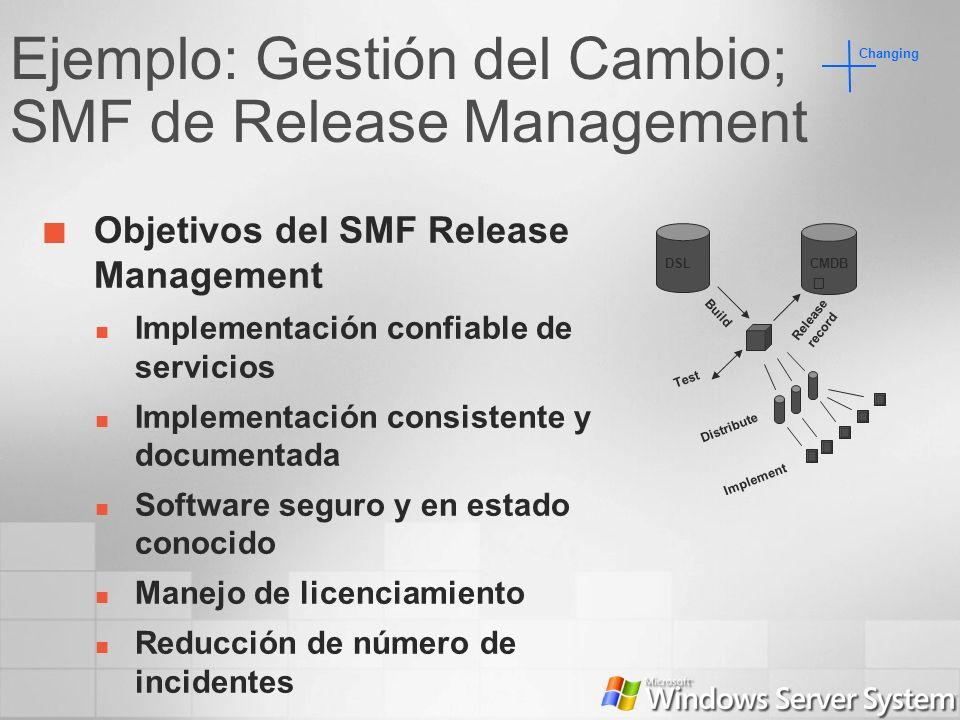 Objetivos del SMF Release Management Implementación confiable de servicios Implementación consistente y documentada Software seguro y en estado conoci
