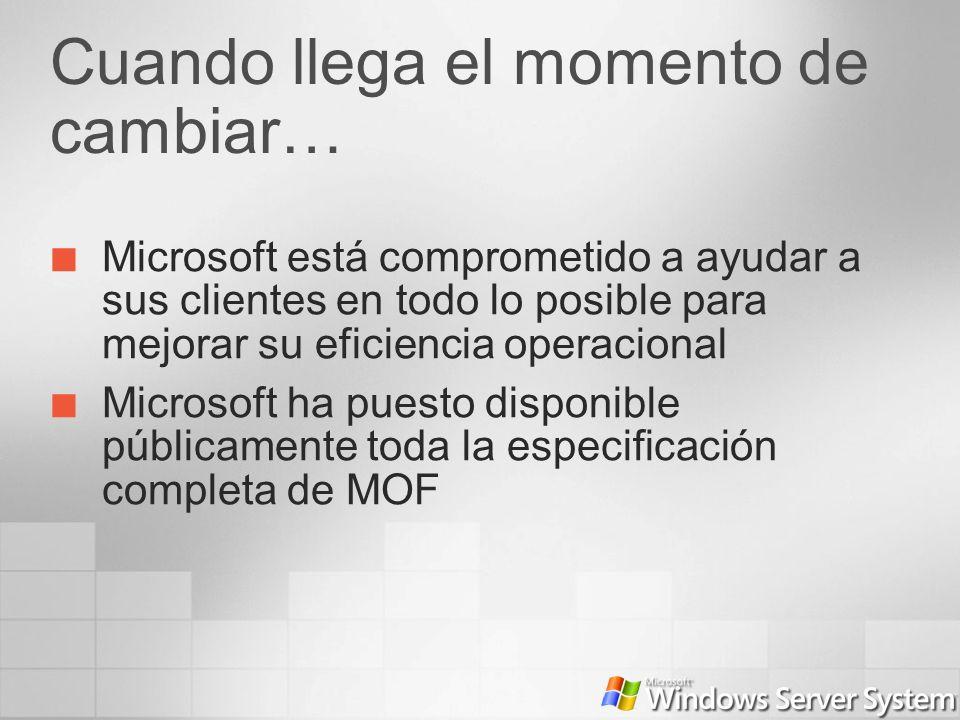 Cuando llega el momento de cambiar… Microsoft está comprometido a ayudar a sus clientes en todo lo posible para mejorar su eficiencia operacional Micr