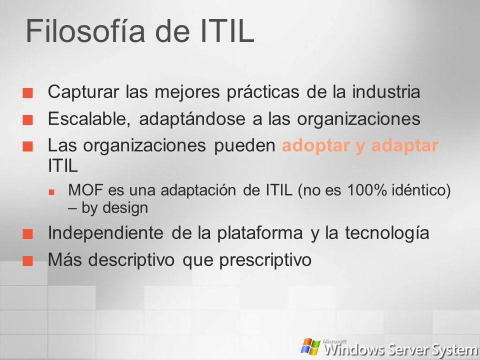 Filosofía de ITIL Capturar las mejores prácticas de la industria Escalable, adaptándose a las organizaciones Las organizaciones pueden adoptar y adapt