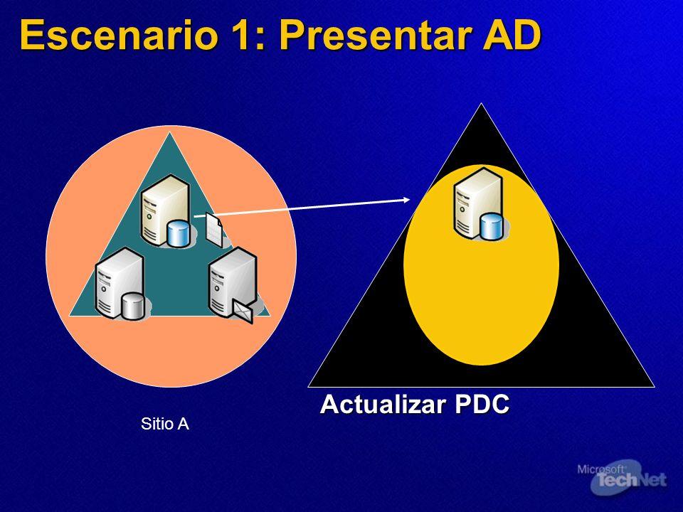 Escenario 1: Presentar AD Actualizar PDC Sitio A