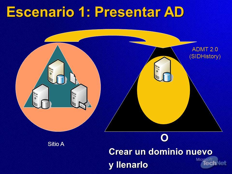 Escenario 1: Presentar AD O Crear un dominio nuevo y llenarlo Sitio A ADMT 2.0 (SIDHistory)