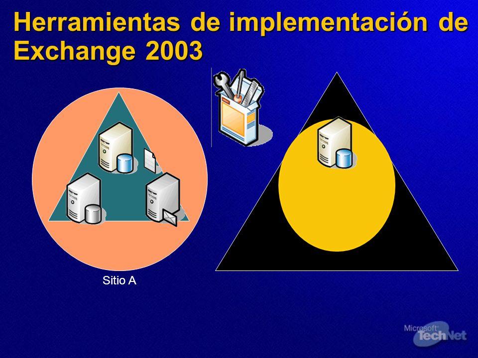 Herramientas de implementación de Exchange 2003 Sitio A