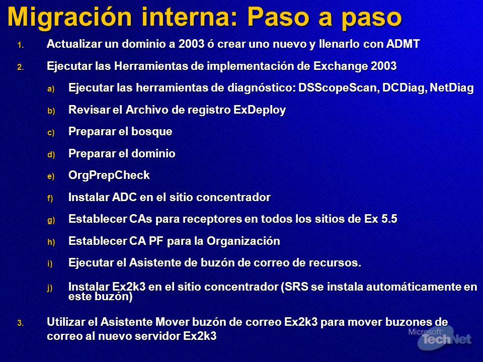 Migración interna: Paso a paso 1. Actualizar un dominio a 2003 ó crear uno nuevo y llenarlo con ADMT 2. Ejecutar las Herramientas de implementación de
