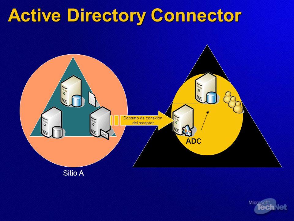 Sitio A Contrato de conexión del receptor ADC Active Directory Connector