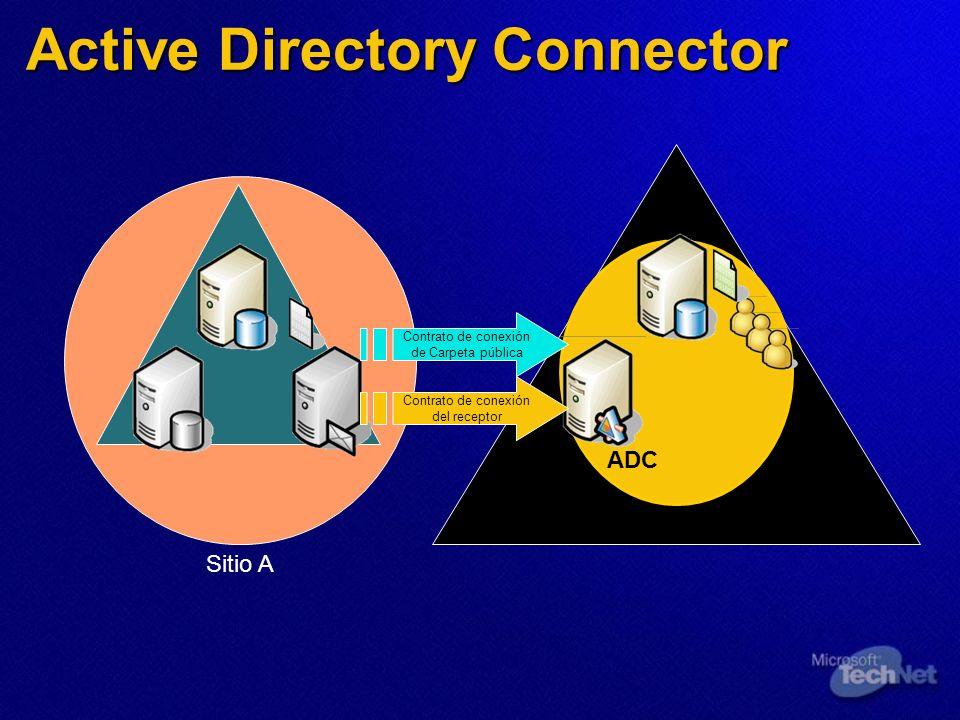 Sitio A ADC Active Directory Connector Contrato de conexión del receptor Contrato de conexión de Carpeta pública