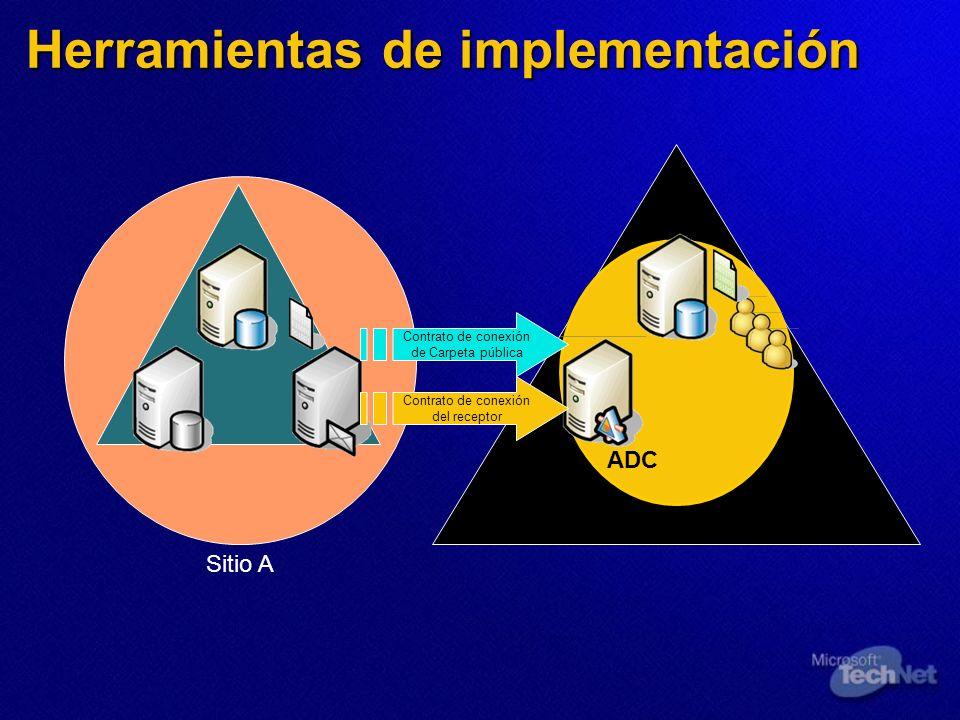 Sitio A ADC Herramientas de implementación Contrato de conexión del receptor Contrato de conexión de Carpeta pública