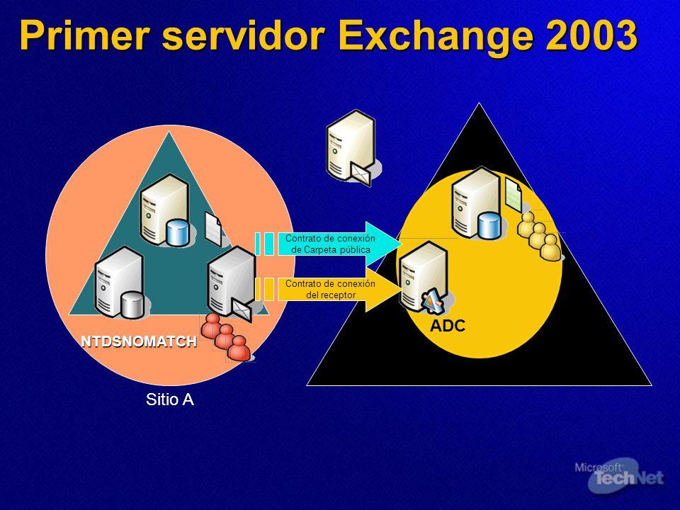 Sitio A ADC NTDSNOMATCH Primer servidor Exchange 2003 Contrato de conexión del receptor Contrato de conexión de Carpeta pública