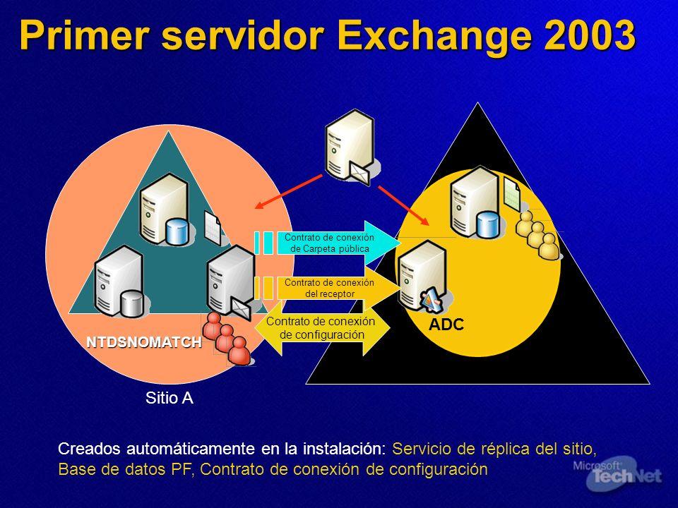 Sitio A ADC NTDSNOMATCH Primer servidor Exchange 2003 Creados automáticamente en la instalación: Servicio de réplica del sitio, Base de datos PF, Cont