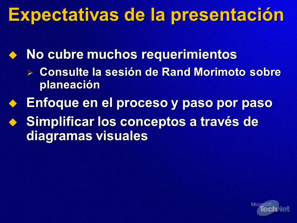 Expectativas de la presentación No cubre muchos requerimientos No cubre muchos requerimientos Consulte la sesión de Rand Morimoto sobre planeación Con