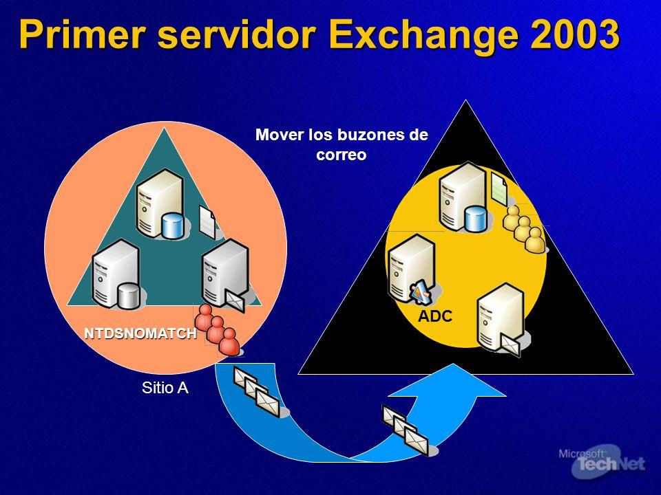 Sitio A ADC NTDSNOMATCH Primer servidor Exchange 2003 Mover los buzones de correo