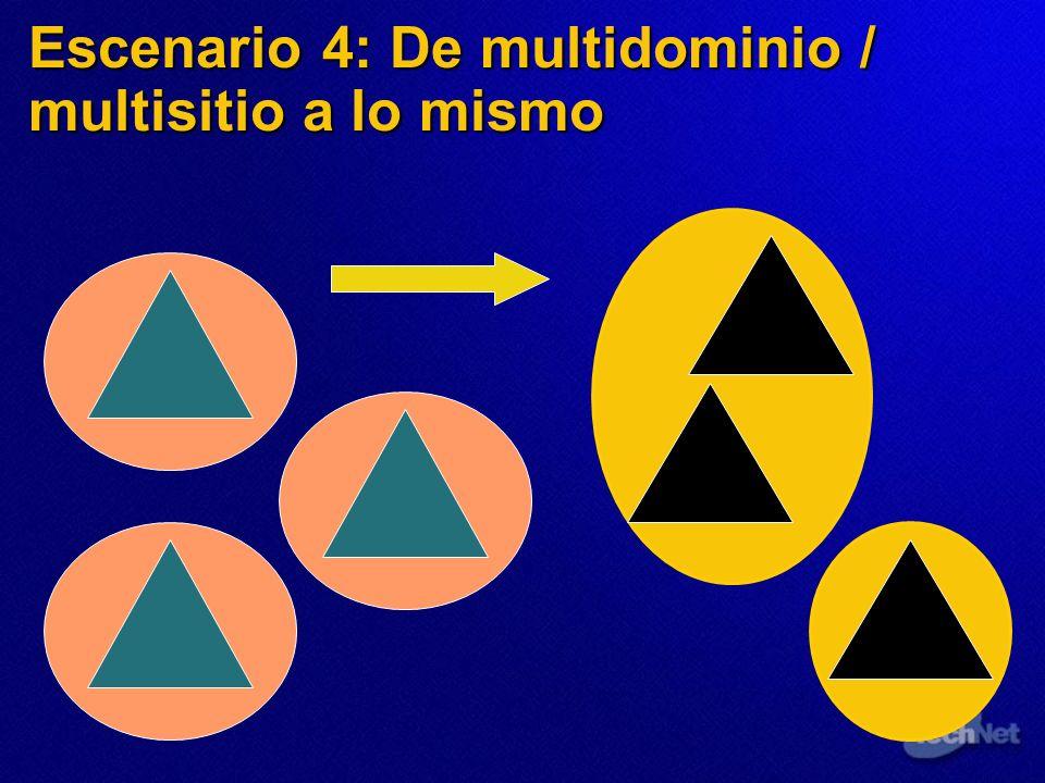 Escenario 4: De multidominio / multisitio a lo mismo