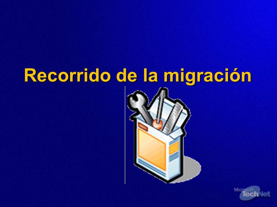Recorrido de la migración