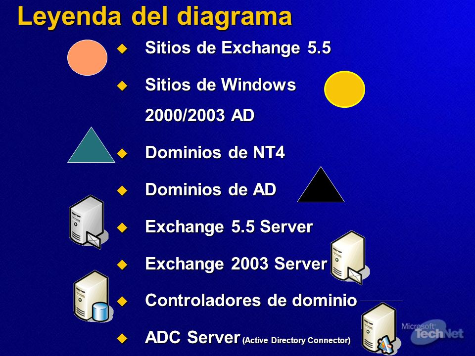 Recursos Biblioteca técnica de Exchange Server 2003 Biblioteca técnica de Exchange Server 2003 http://support.microsoft.com/default.aspx?scid=/sup port/exch2000/exchangelib.asp http://support.microsoft.com/default.aspx?scid=/sup port/exch2000/exchangelib.asp http://support.microsoft.com/default.aspx?scid=/sup port/exch2000/exchangelib.asp http://support.microsoft.com/default.aspx?scid=/sup port/exch2000/exchangelib.asp www.microsoft.com/exchange >recursos técnicos > esquina inferior derecha www.microsoft.com/exchange >recursos técnicos > esquina inferior derecha www.microsoft.com/exchange Comunidades de Exchange Comunidades de Exchange http://www.microsoft.com/exchange/community http://www.microsoft.com/exchange/community http://www.microsoft.com/exchange/community Lanzamiento de Office System 2003 Lanzamiento de Office System 2003 http://www.microsoft.com/office/preview/launch http://www.microsoft.com/office/preview/launch http://www.microsoft.com/office/preview/launch