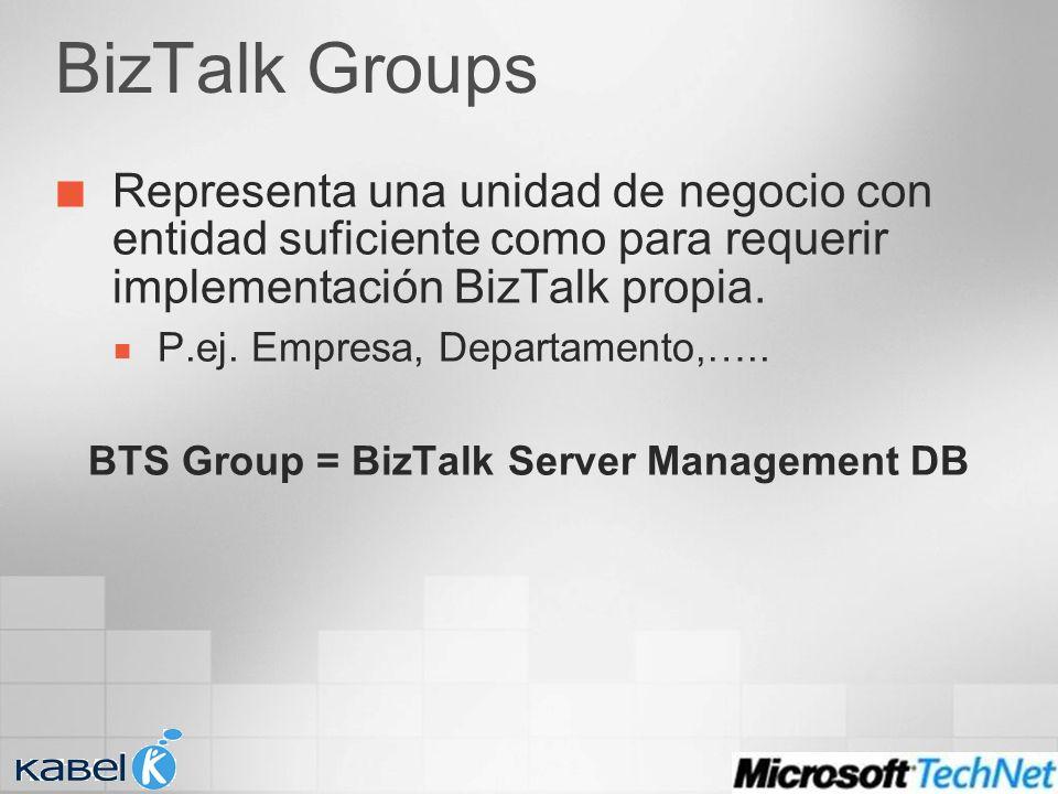 BizTalk Groups Representa una unidad de negocio con entidad suficiente como para requerir implementación BizTalk propia. P.ej. Empresa, Departamento,…