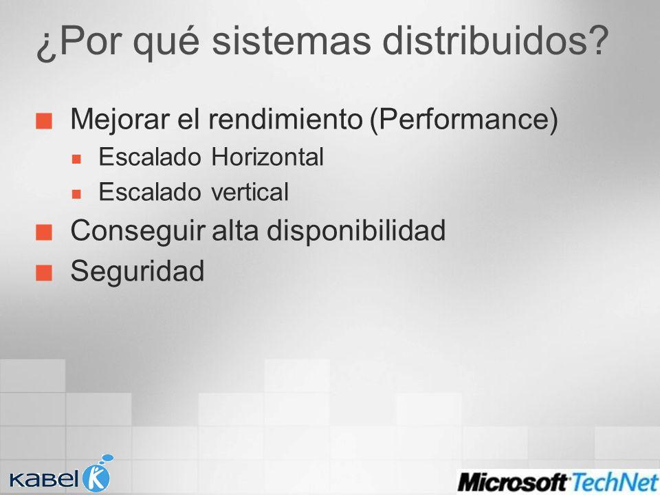 ¿Por qué sistemas distribuidos? Mejorar el rendimiento (Performance) Escalado Horizontal Escalado vertical Conseguir alta disponibilidad Seguridad