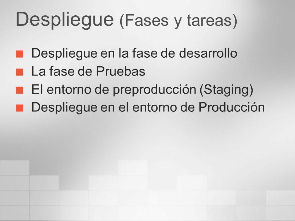 Despliegue (Fases y tareas) Despliegue en la fase de desarrollo La fase de Pruebas El entorno de preproducción (Staging) Despliegue en el entorno de P