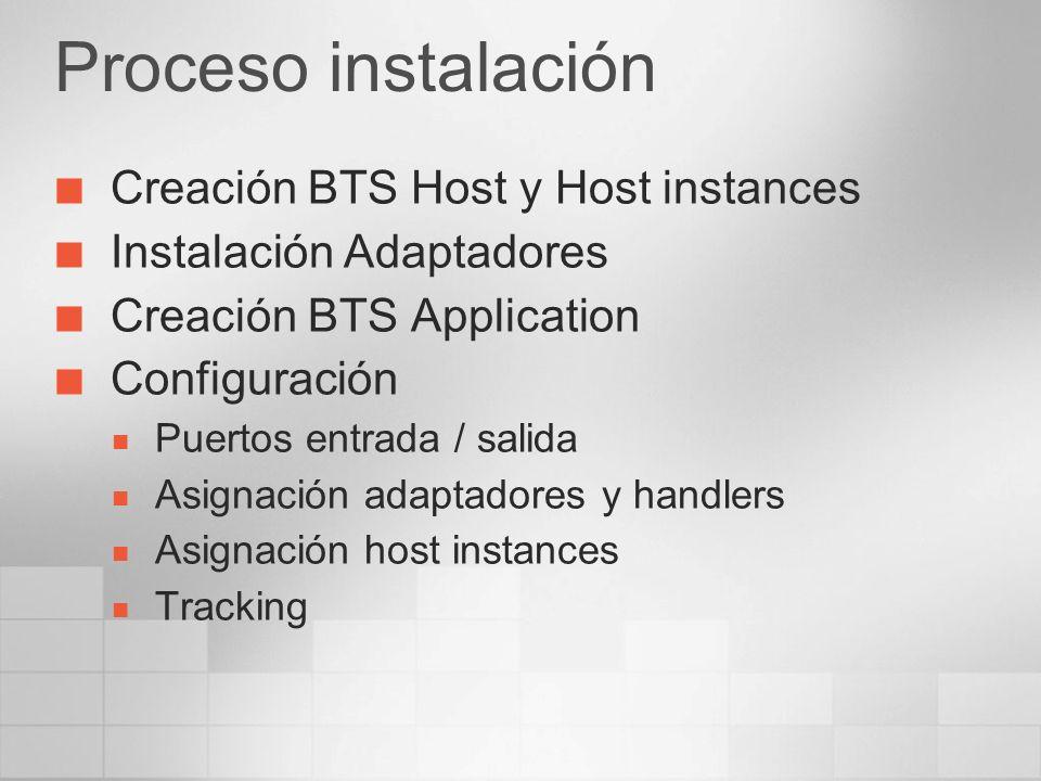 Proceso instalación Creación BTS Host y Host instances Instalación Adaptadores Creación BTS Application Configuración Puertos entrada / salida Asignac