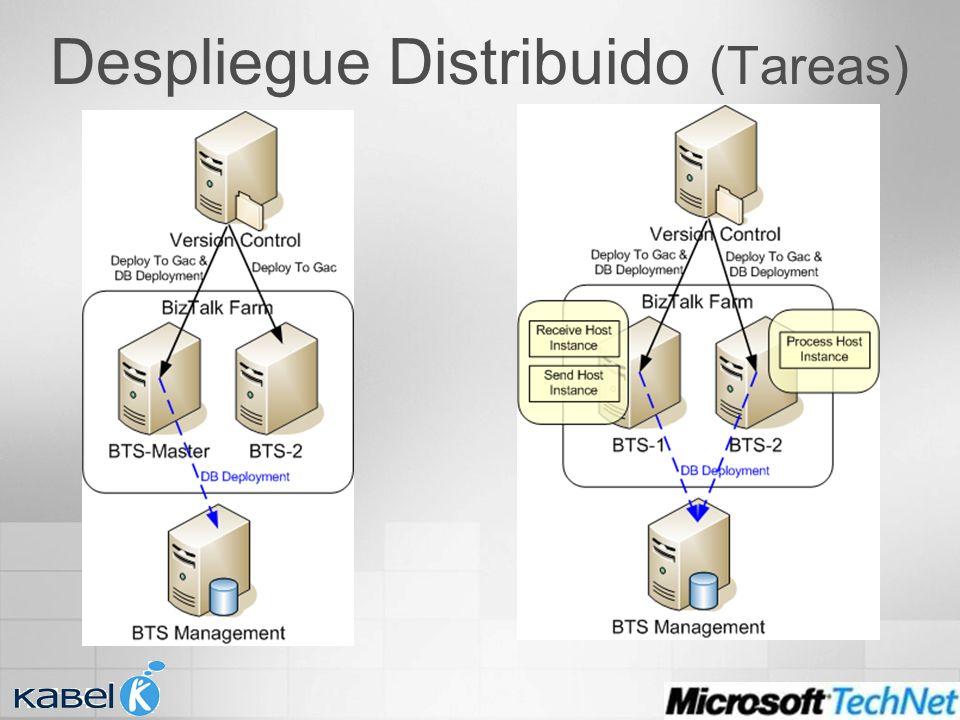 Despliegue Distribuido (Tareas)