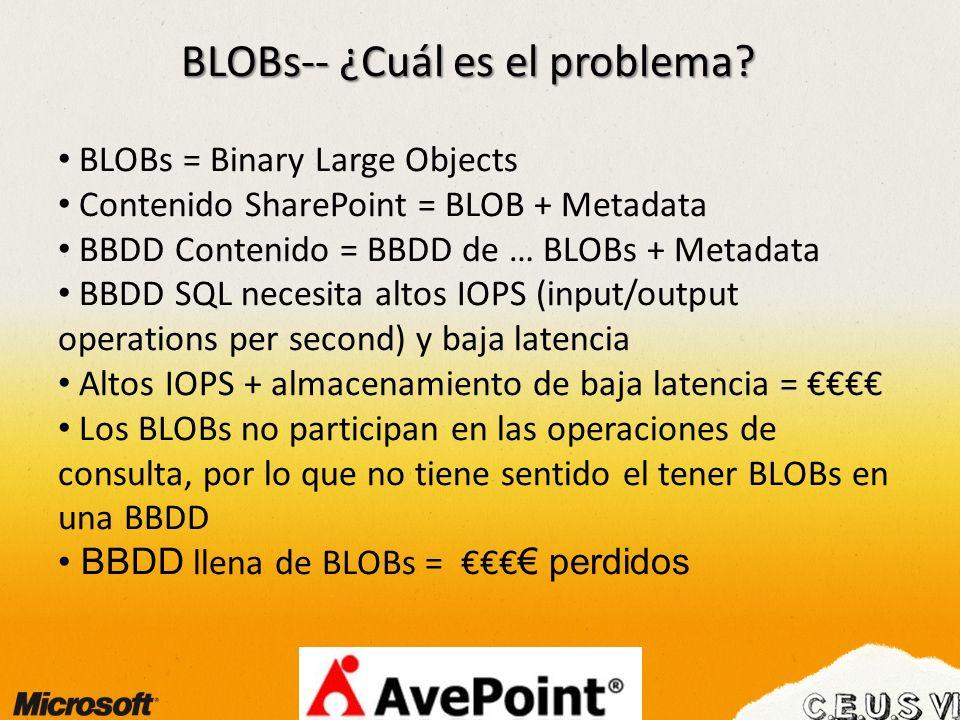 BLOBs-- ¿Cuál es el problema.