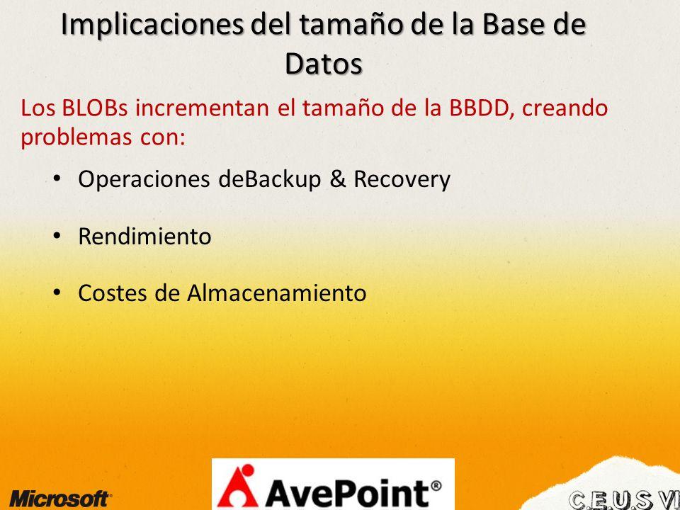 Implicaciones del tamaño de la Base de Datos Los BLOBs incrementan el tamaño de la BBDD, creando problemas con: Operaciones deBackup & Recovery Rendimiento Costes de Almacenamiento