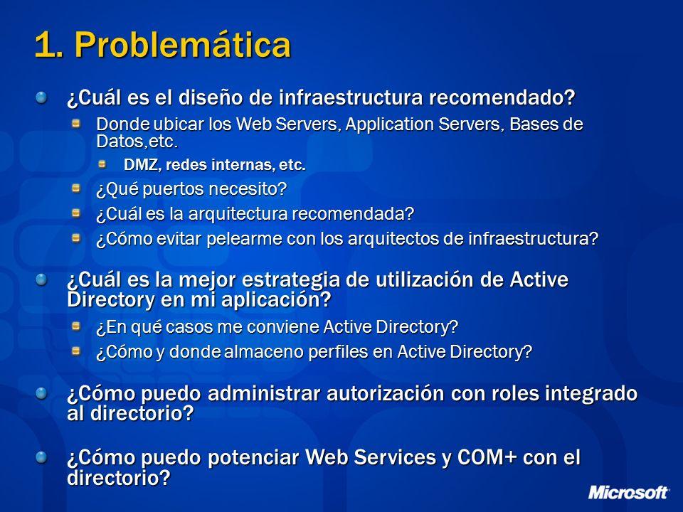 1.Problemática ¿Cuál es el diseño de infraestructura recomendado.
