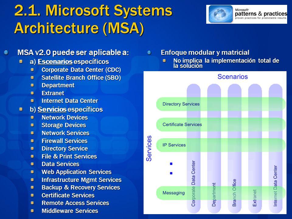 2.1. Microsoft Systems Architecture (MSA) MSA v2.0 puede ser aplicable a: a) Escenarios específicos Corporate Data Center (CDC) Corporate Data Center