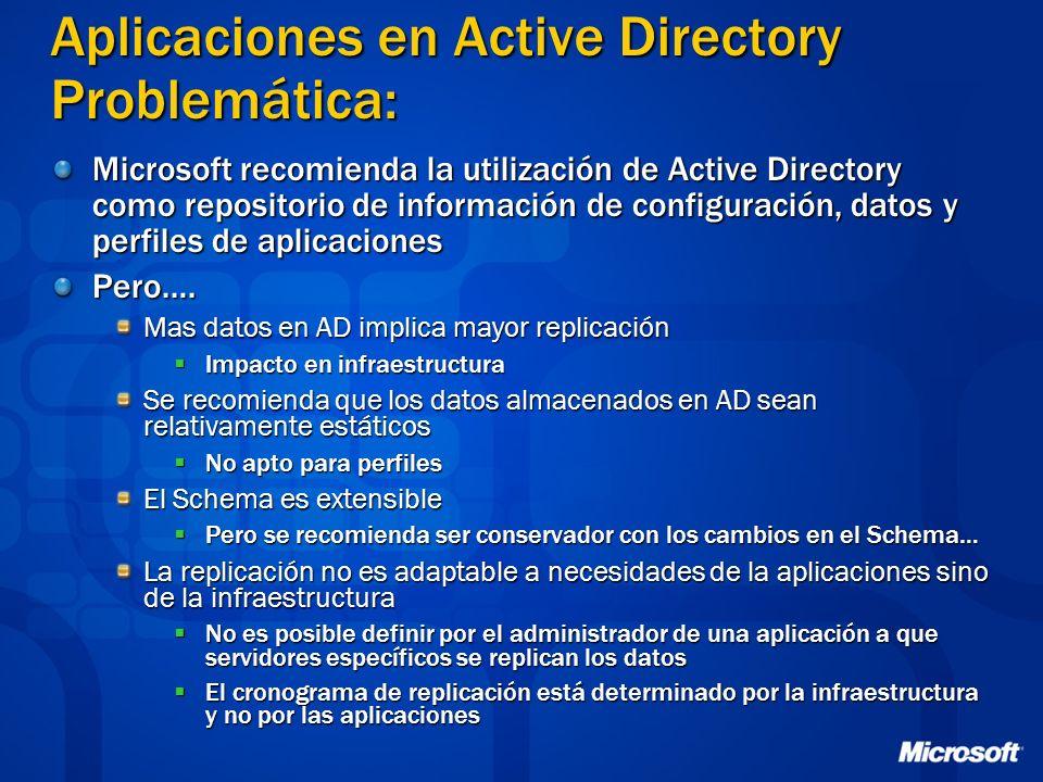 Aplicaciones en Active Directory Problemática: Microsoft recomienda la utilización de Active Directory como repositorio de información de configuración, datos y perfiles de aplicaciones Pero….