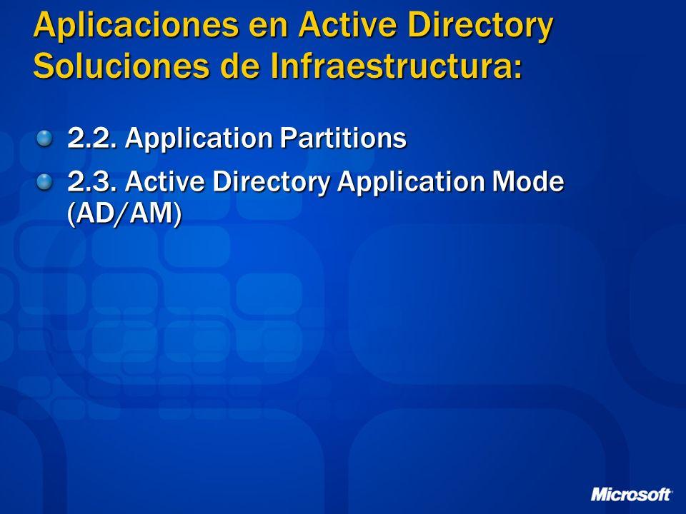 Aplicaciones en Active Directory Soluciones de Infraestructura: 2.2.