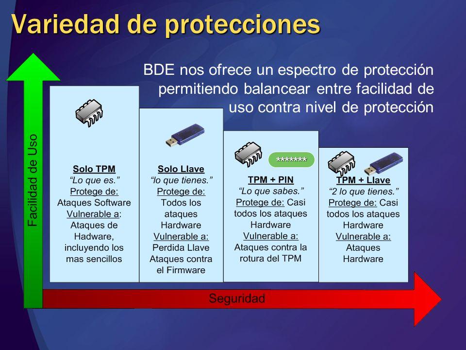 BDE nos ofrece un espectro de protección permitiendo balancear entre facilidad de uso contra nivel de protección Variedad de protecciones *******