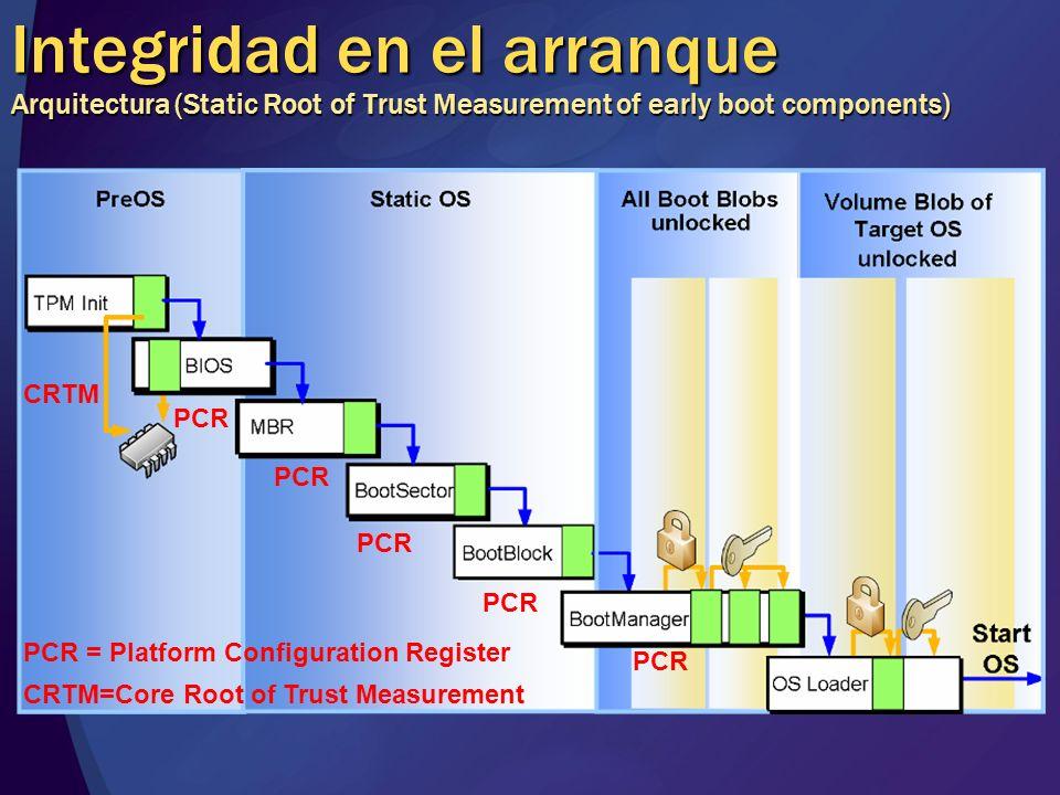 Integridad en el arranque Arquitectura (Static Root of Trust Measurement of early boot components) CRTM PCR PCR = Platform Configuration Register CRTM