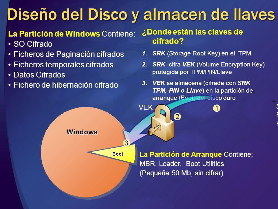 Diseño del Disco y almacen de llaves Boot La Partición de Windows Contiene: SO Cifrado Ficheros de Paginación cifrados Ficheros temporales cifrados Da