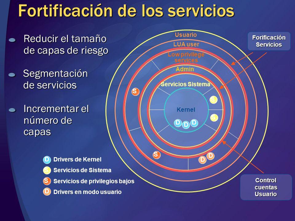 Usuario LUA user Low privilege services Admin Servicios Sistema Fortificación de los servicios Kernel D D S S D D D S S D D S S Drivers de Kernel Serv