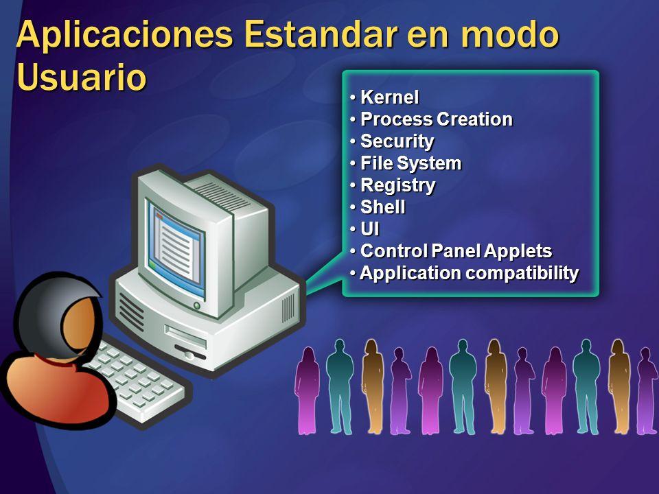 Aplicaciones Estandar en modo Usuario Kernel Kernel Process Creation Process Creation Security Security File System File System Registry Registry Shel