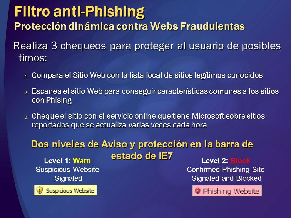 Filtro anti-Phishing Protección dinámica contra Webs Fraudulentas Realiza 3 chequeos para proteger al usuario de posibles timos: 1. Compara el Sitio W
