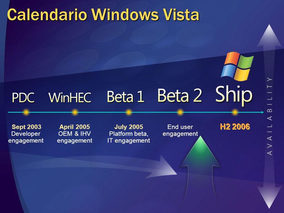 Sept 2003 Developer engagement April 2005 OEM & IHV engagement July 2005 Platform beta, IT engagement End user engagement H2 2006 Calendario Windows V