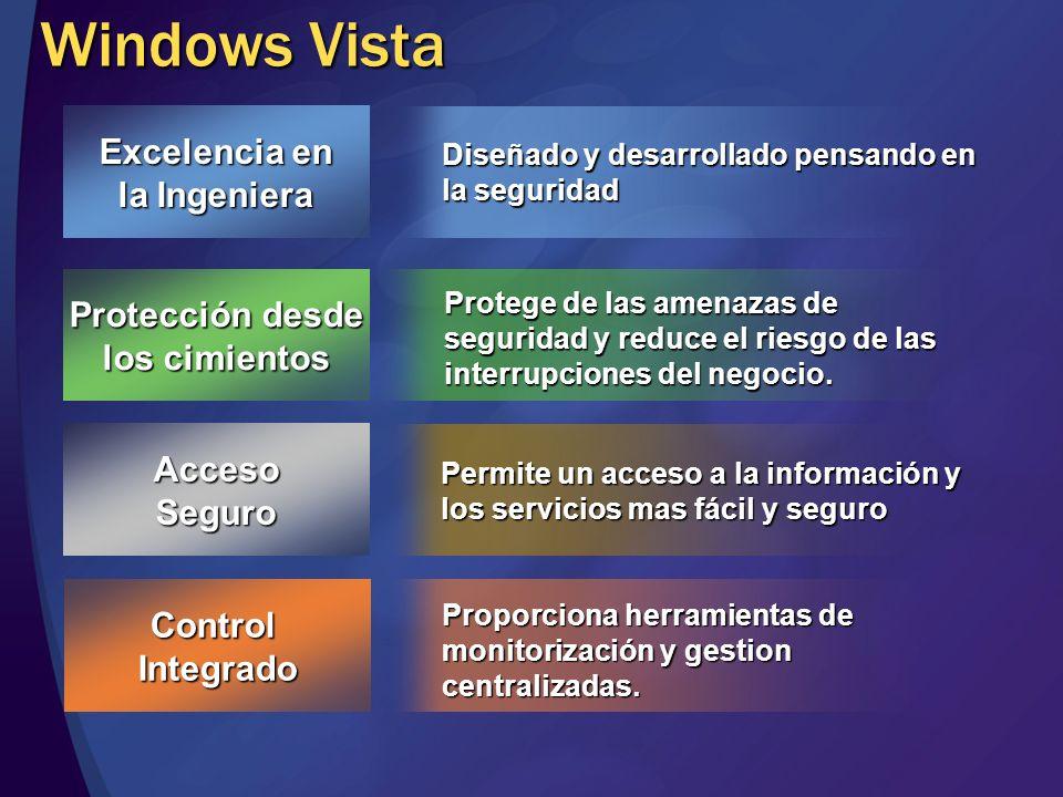 Herramientas UAC Application Verifier UAC Predictor Herramienta de desarrollo y test Monitoriza el uso del SO Proporciona guia Plug-in de Application Verifier Predice si la aplicación se ejecuta con usuario estandar Built-in feature of Windows Vista