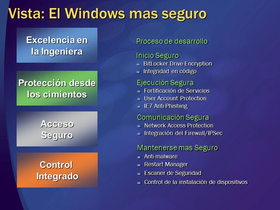 Excelencia en la Ingeniería Proceso de Desarrollo de Windows Vista Durante el desarrollo y creación de Windows Vista, Microsoft siguió su proceso mejorado de desarrollo seguro (SDL-Security Developmente LifeCycle).